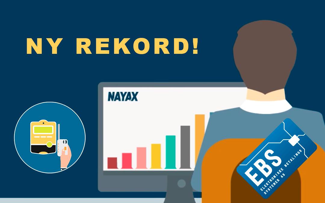 Rekord i antall kort transaksjoner med betalingsterminalen NAYAX